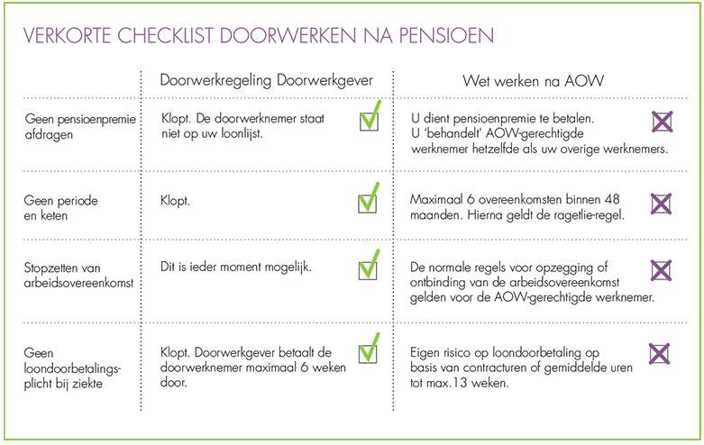verkorte checklist doorwerken na pensioen